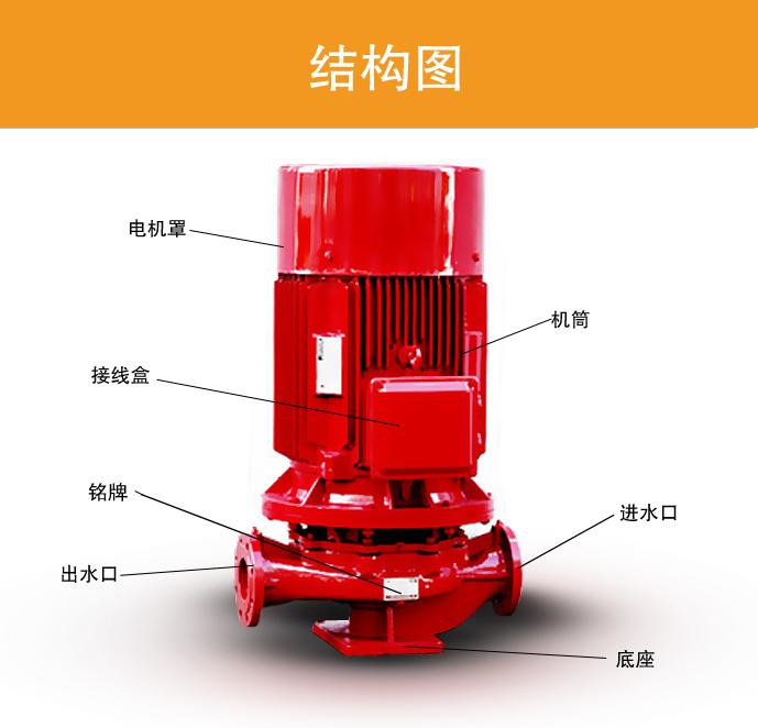 xbd消防泵規格及參數都有哪些呢?看完這篇馬上清楚