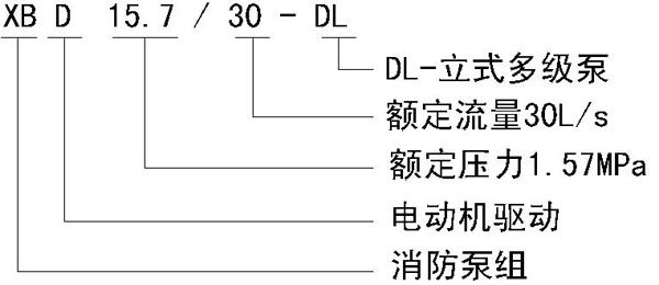 xbd消防泵選型參數都有哪些?消防泵選擇需要考慮什么