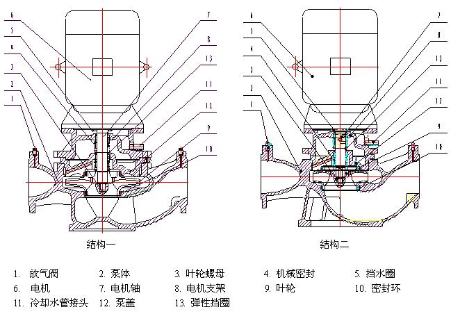 立式管道泵的構造有哪些呢?管道泵結構介紹